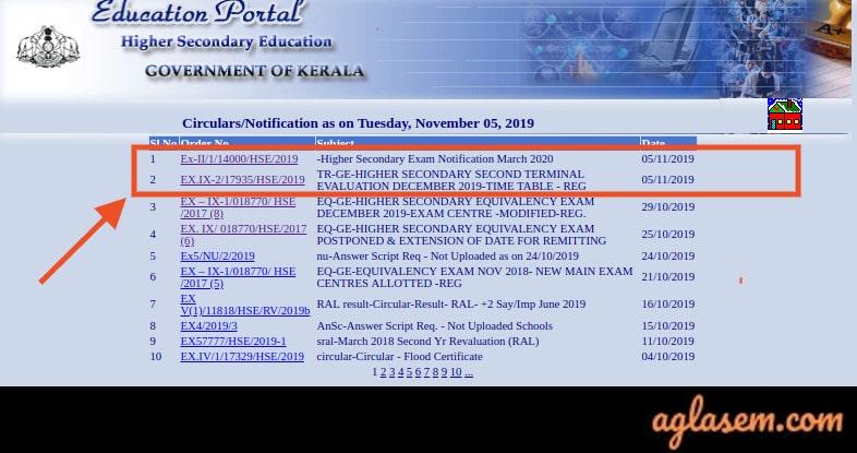Kerala Plus Two Time Table 2020