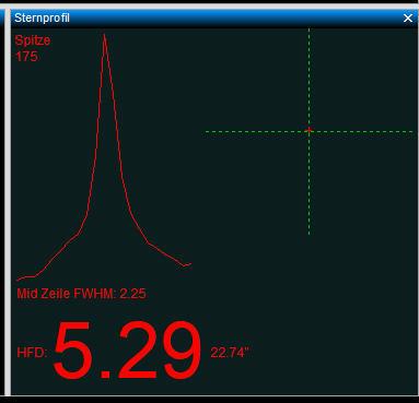 PHD-Sternprofil.jpg
