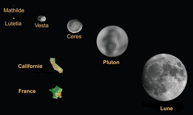 Ceres-Vesta-Pluto-and-Moon-size-fr.jpg