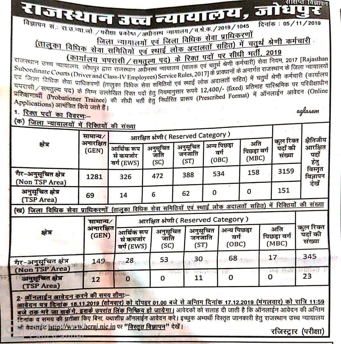 Rajasthan High Court 4th Class Recruitment 2019 Notification Out, For 3678 Vacancies