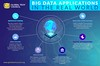 Big Data Application In The Real World