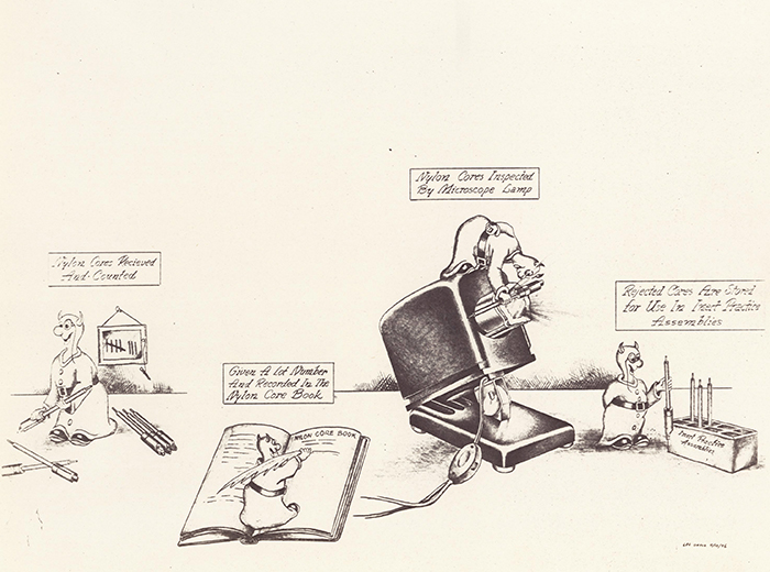 A cartoon drawing of four devils conducting inventory, bonded storage, and receipt inspection.