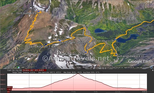 Visual trail map for the Swiftcurrent Pass Trail and Swiftcurrent Lookout Trail between approx. Bullhead Lake and the Swiftcurrent Lookout.  The Elevation Profile is for the entire hike, from the trailhead, to the lookout, and back. Glacier National Park, Montana