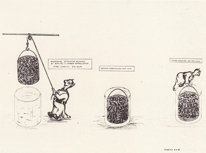 A cartoon drawing of a devil lowering an explosive into a bucket to clean it.