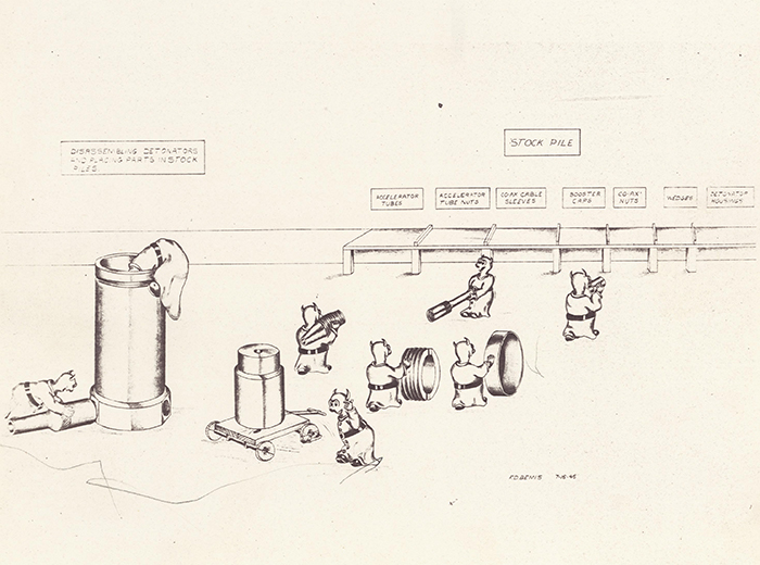 A cartoon drawing of devils disassembling detonators and taking separate parts away to be inspected.