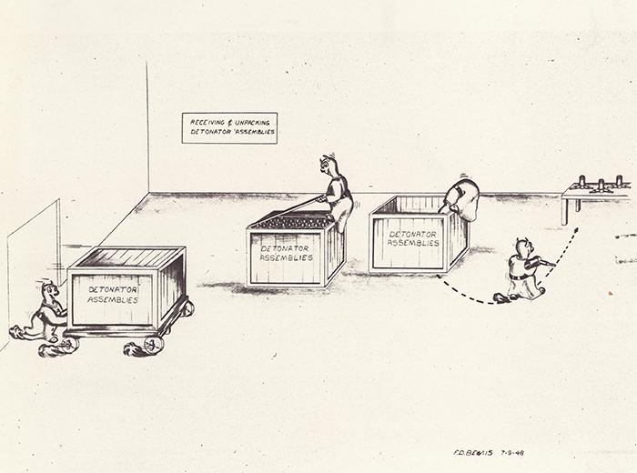 A cartoon drawing of devils packing detonators into wooden crates.