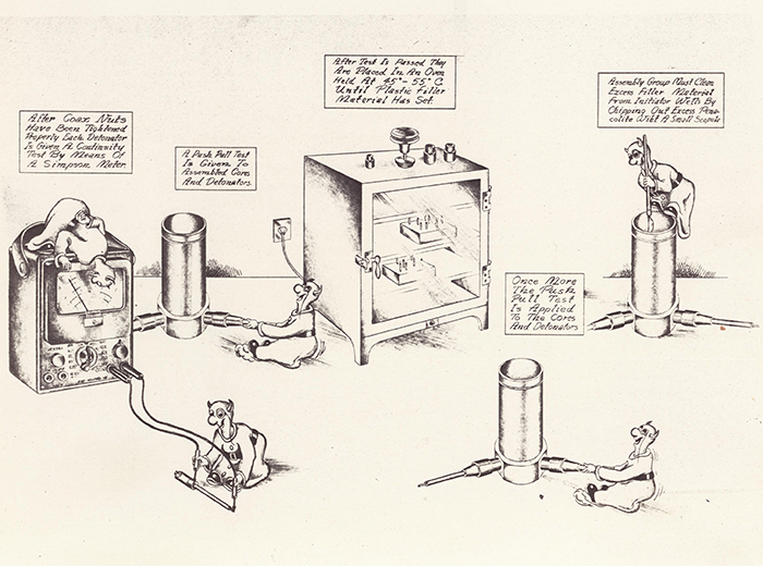 A cartoon drawing of devils inspecting various pieces of a detonator assembly.