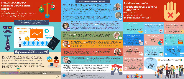 Náhľad na infografiky k novele Zákona č. 355/2007 Z.z.