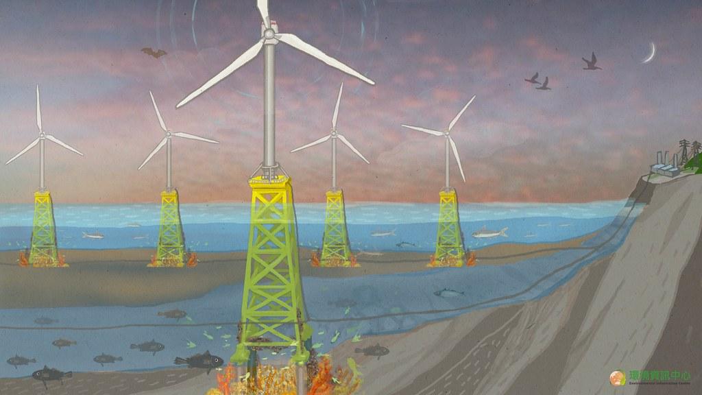 風機運轉後的生態效應