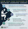 How You Can Succeed In Machine Learning Career
