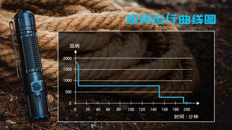 M2R-PRO发布图中文750+_11 V2