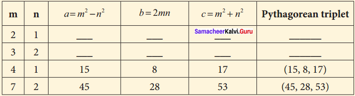 Samacheer Kalvi 8th Maths Solutions Term 2 Chapter 3 Geometry Intext Questions 1