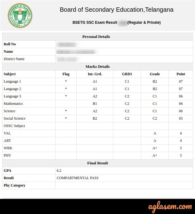 TS SSC Results 2020