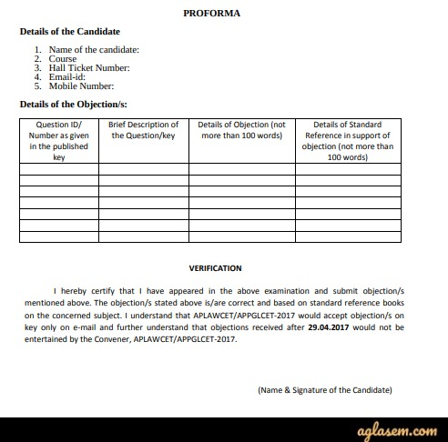 AP LAWCET 2020 Answer Key Objection