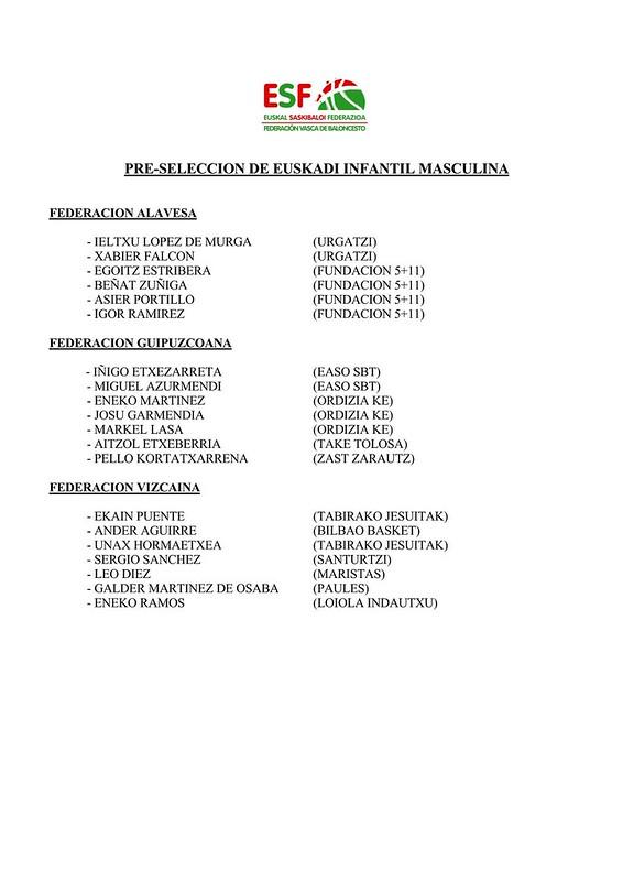 CONVOCATORIA INFANTIL MASCULINA 17-11-19_Page_2