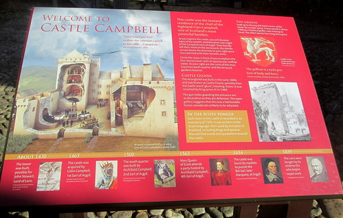 Info Board, Castle Campbell