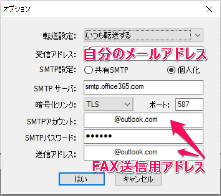 FAXとEメール転送