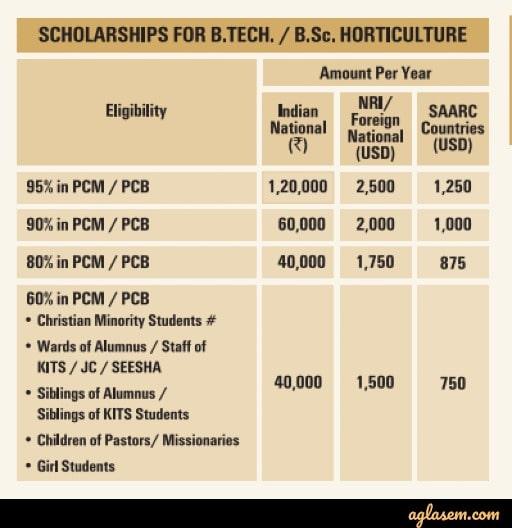 KEE 2020 Scholarship