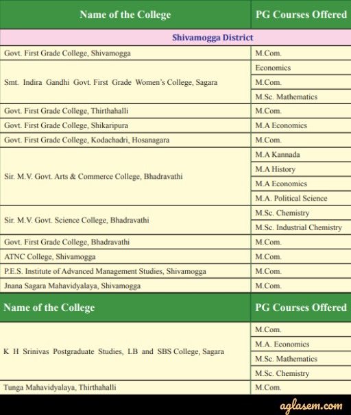 course offered at affiliated college