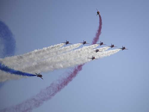 Circling the Formation