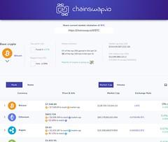 Chainswap io