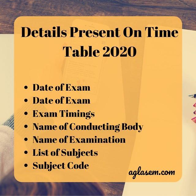 Bihar Board 12th Exam Date 2020