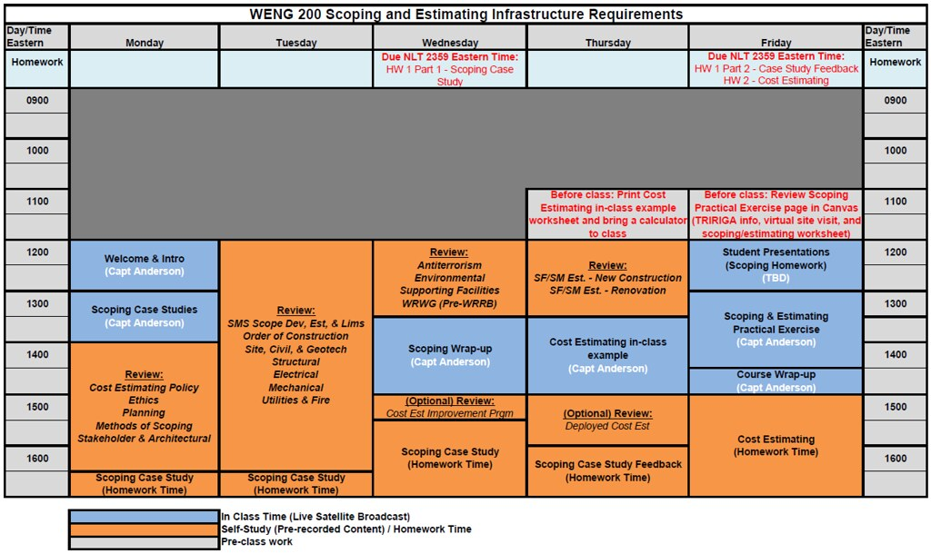 WENG 200 Schedule