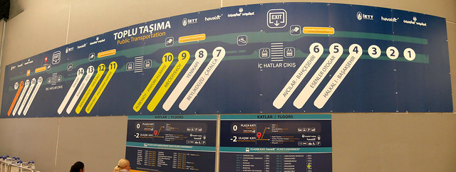 Map Of Bus Docks - Istanbul Airport