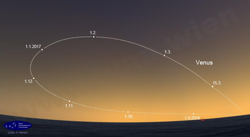 Venus-ab-201609-201703.jpg