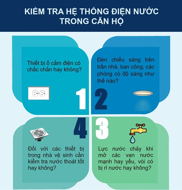 he-thong-dien-nuoc-can-ho