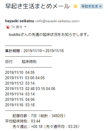20191117_hayaoki