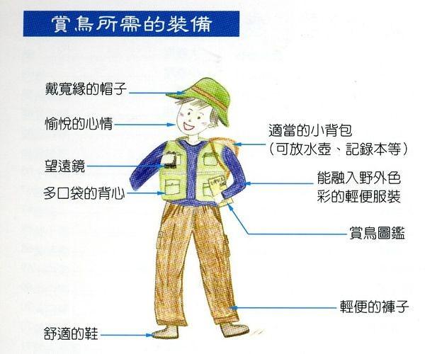 賞鳥須具備的九項裝備。圖/鳥人誌提供