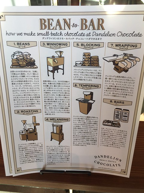 Bean to Bar (in Japanese)