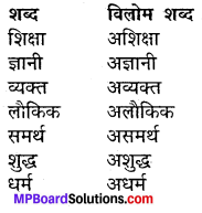 MP Board Class 11th Hindi Makrand Solutions Chapter 2 शिक्षा 2