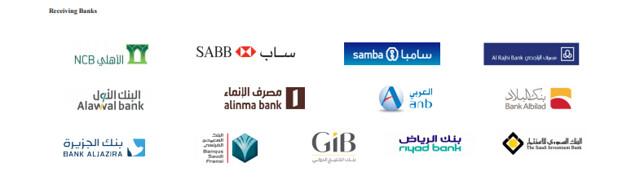 5455 How ti buy Saudi Aramco shares in IPO 06