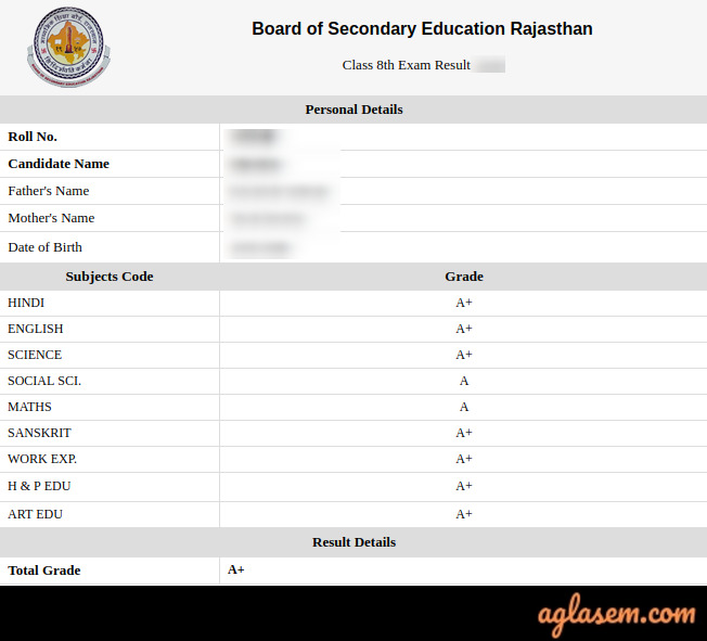 RBSE 8th Result 2020 (Soon) - Check Rajasthan Board Class 8th Result 2020 at rajresults.nic.in