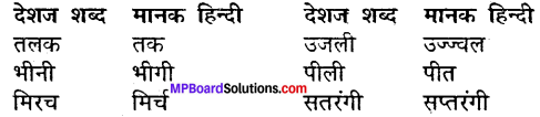 MP Board Class 11th Hindi Makrand Solutions Chapter 4 ग्राम-श्री 1