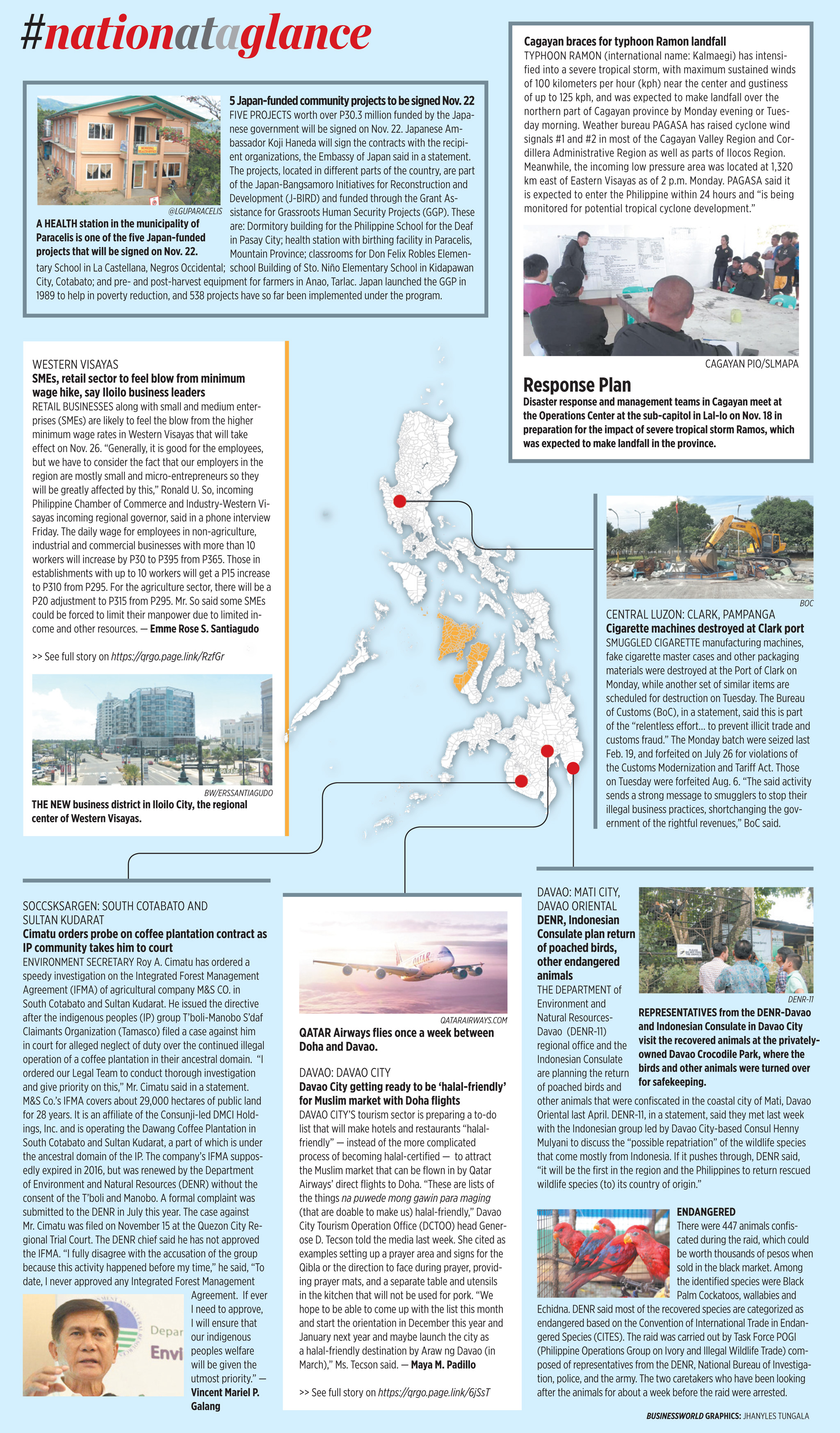 Nation at a Glance — (11/19/19)