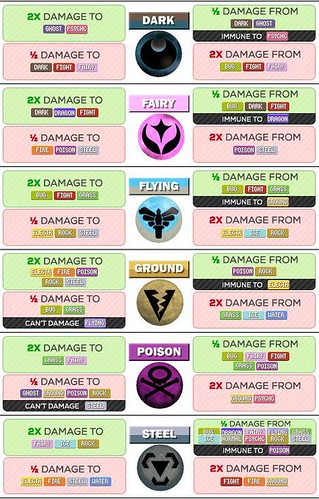 Pokemon strength & weaknesses2
