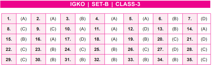 IGKO Answer Key 2020-2021 - Class 3