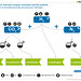 Power-to-X: processes, CO2 emissions, conversion losses
