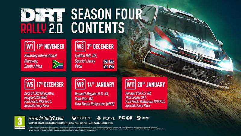 DiRT Rally 2.0 Season 4