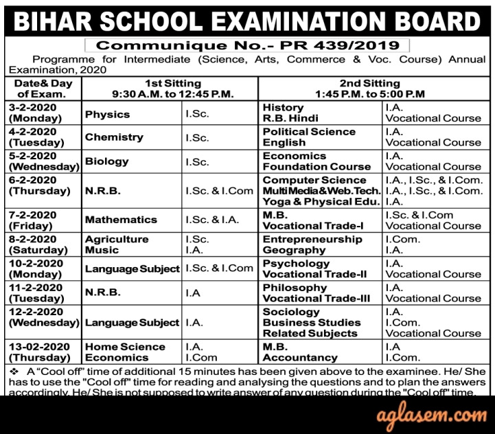 Bihar Board 12th Exam Date 2020