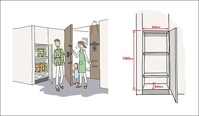 玄關前的、適合收受宅配的新寄物櫃。