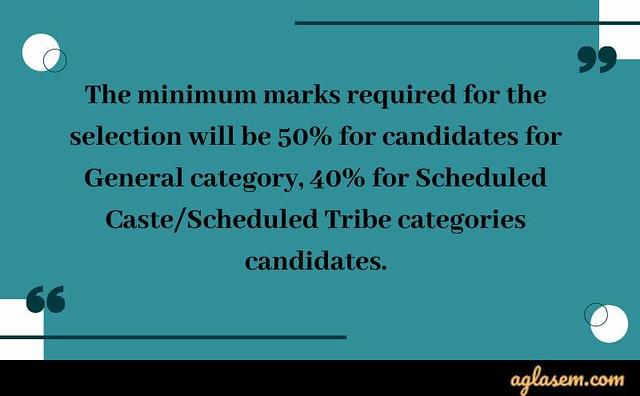 HPU M.Sc Nursing 2020 qualifying marks