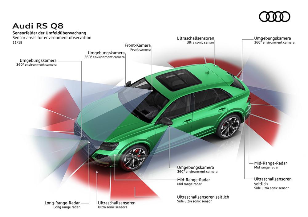 Audi-RS-Q8-66