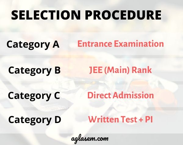 Tezpur University Admission 2020 Selection Procedure