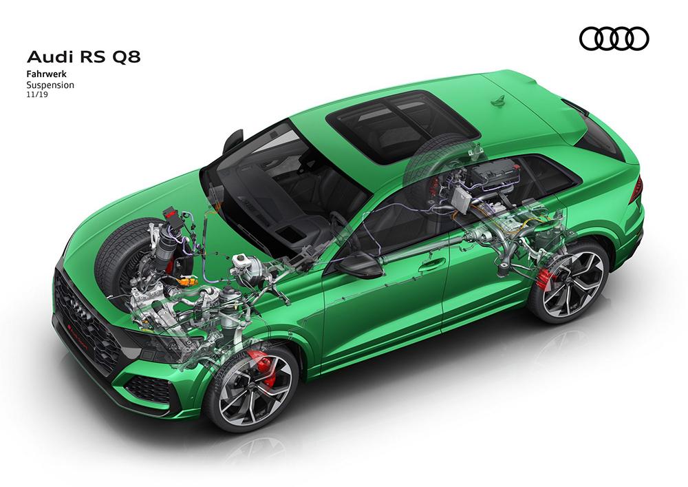 Audi-RS-Q8-73