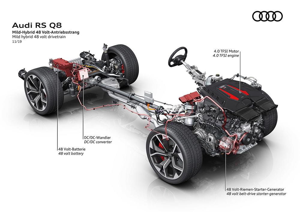 Audi-RS-Q8-60