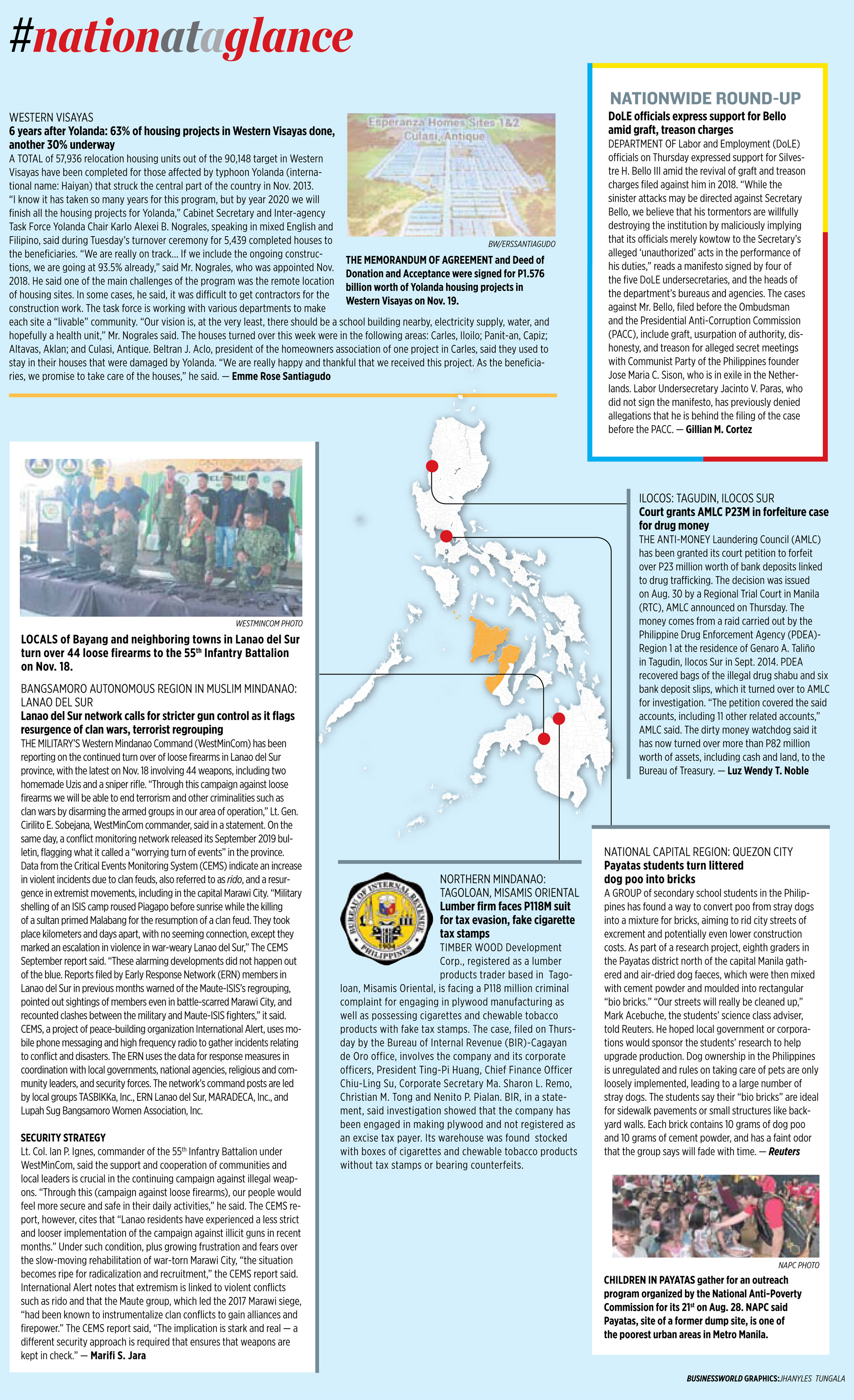 Nation at a Glance — (11/22/19)